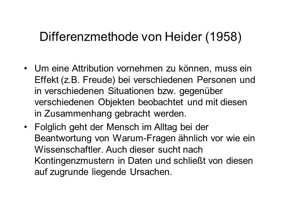 Differenzmethode von Heider (1958)