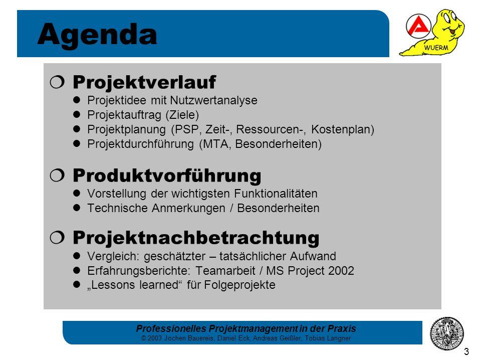 Agenda Projektverlauf Produktvorführung Projektnachbetrachtung