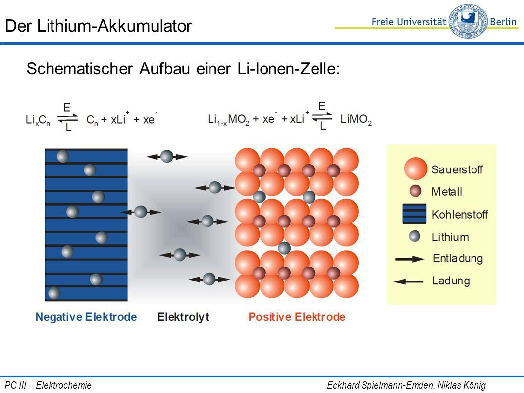 Der Lithium-Akkumulator