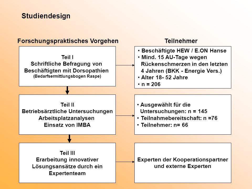 Studiendesign Forschungspraktisches Vorgehen Teilnehmer Teil I