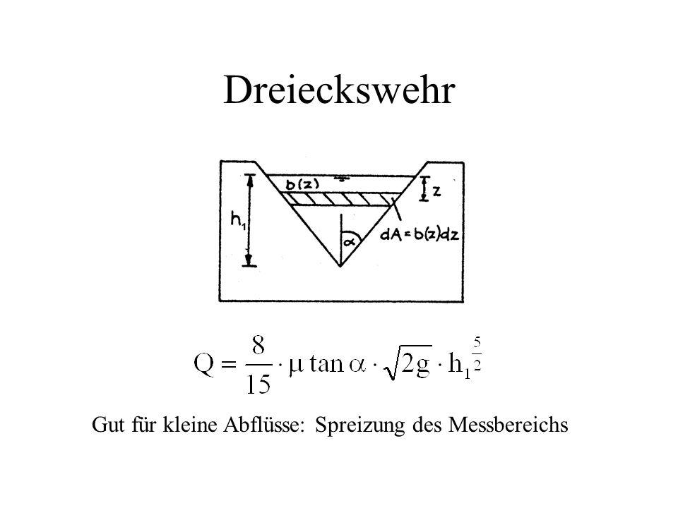 Dreieckswehr Gut für kleine Abflüsse: Spreizung des Messbereichs