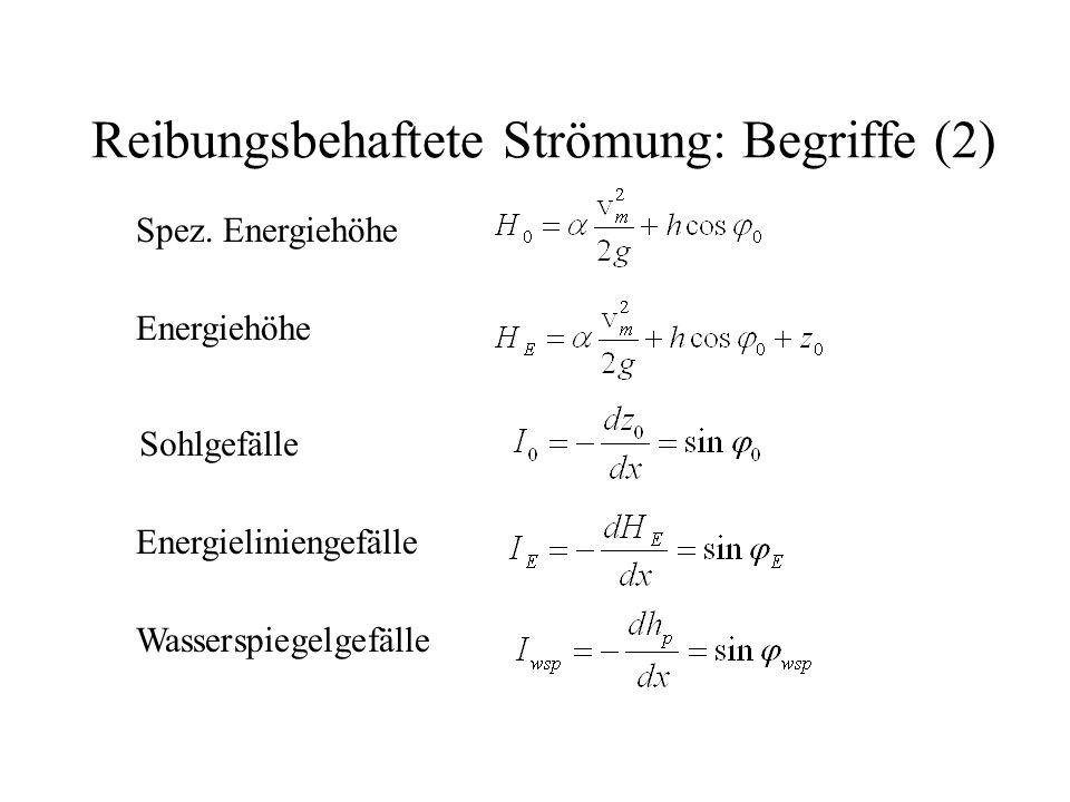 Reibungsbehaftete Strömung: Begriffe (2)