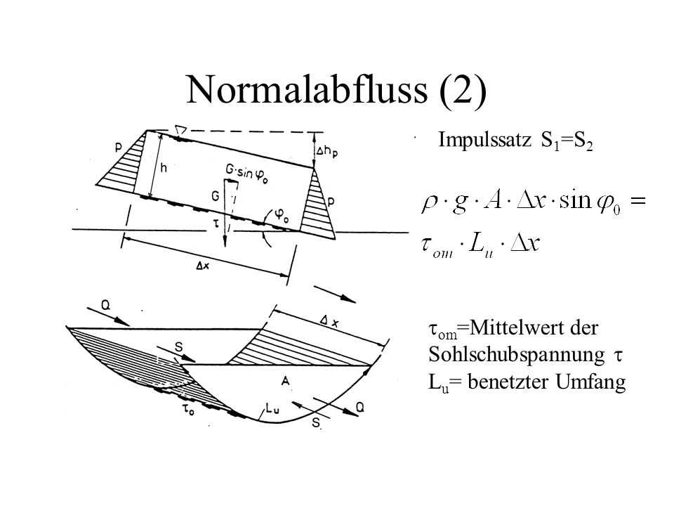 Normalabfluss (2) Impulssatz S1=S2 tom=Mittelwert der