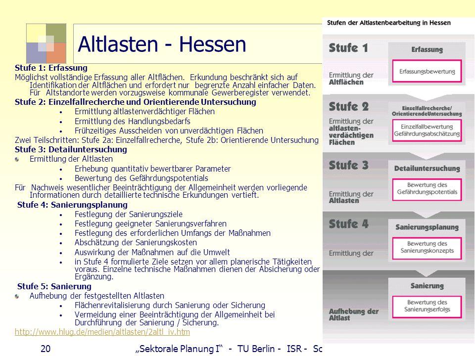 Altlasten - Hessen Stufe 1: Erfassung.