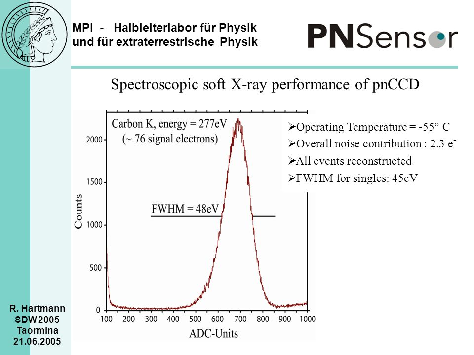 Spectroscopic soft X-ray performance of pnCCD