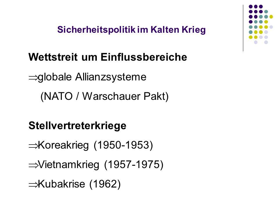 Sicherheitspolitik im Kalten Krieg