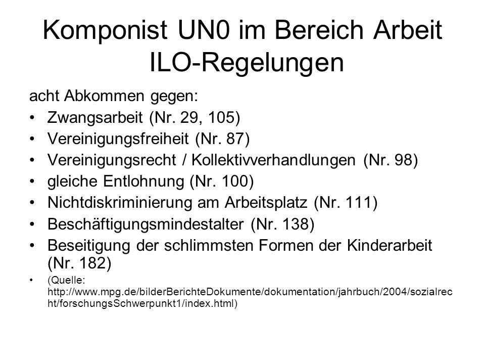 Komponist UN0 im Bereich Arbeit ILO-Regelungen