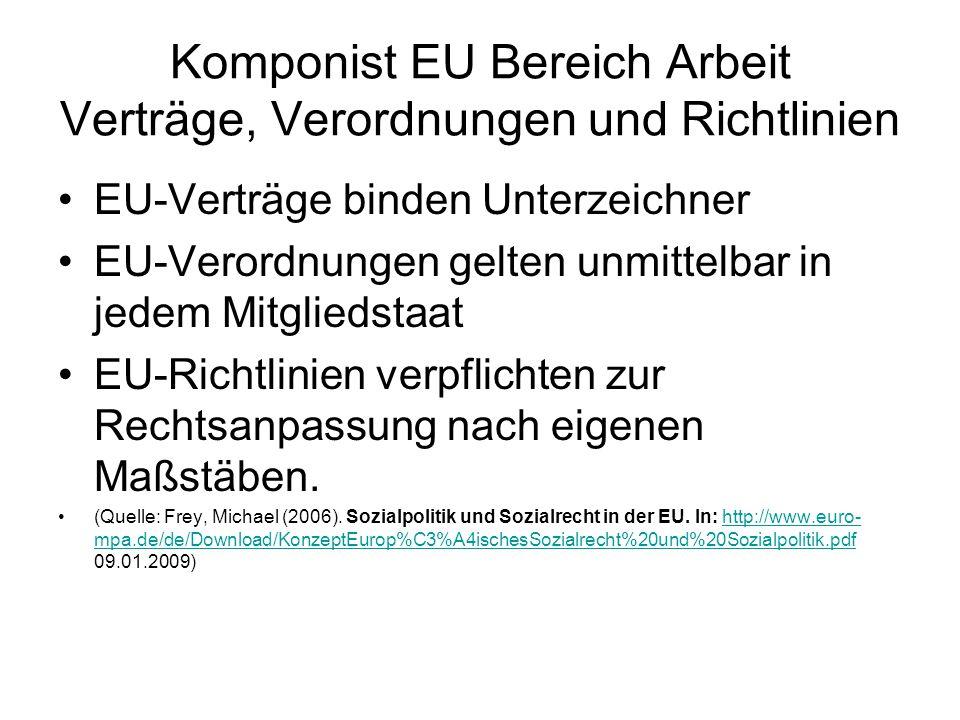 Komponist EU Bereich Arbeit Verträge, Verordnungen und Richtlinien