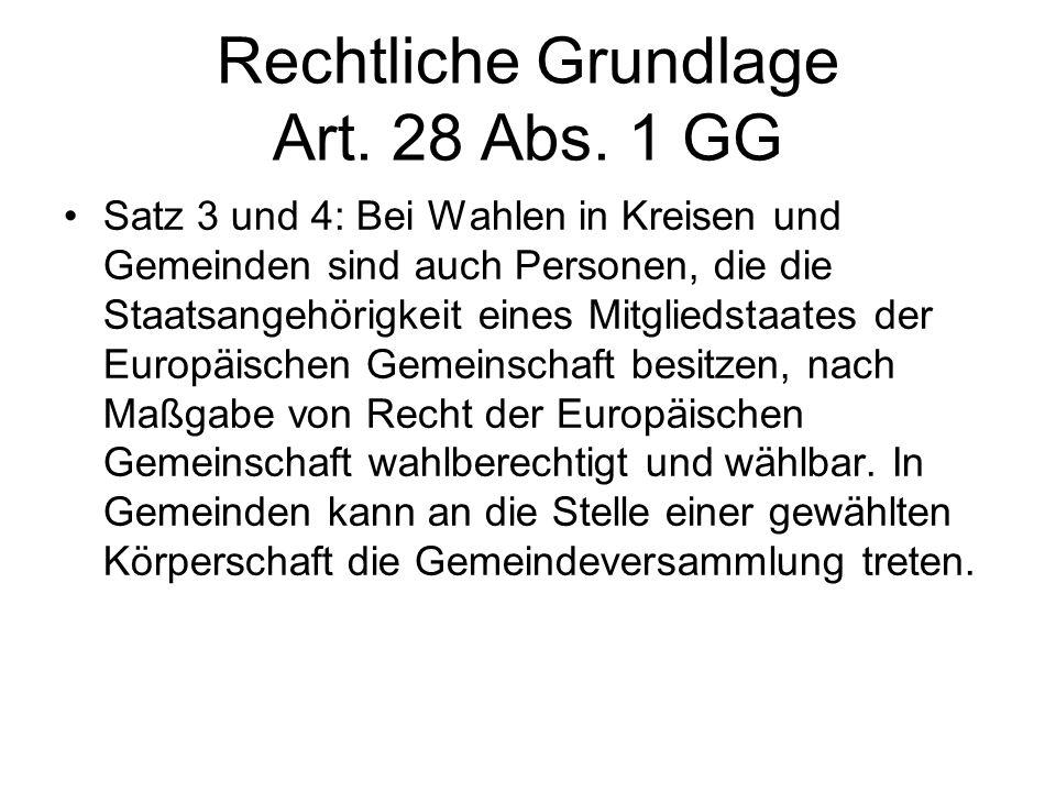 Rechtliche Grundlage Art. 28 Abs. 1 GG