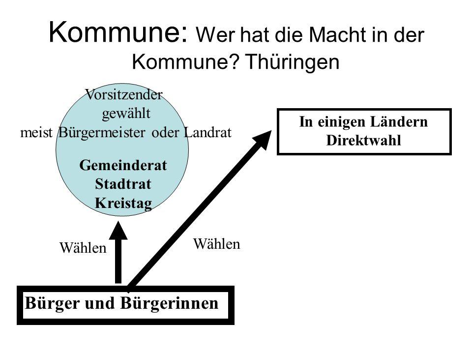 Kommune: Wer hat die Macht in der Kommune Thüringen