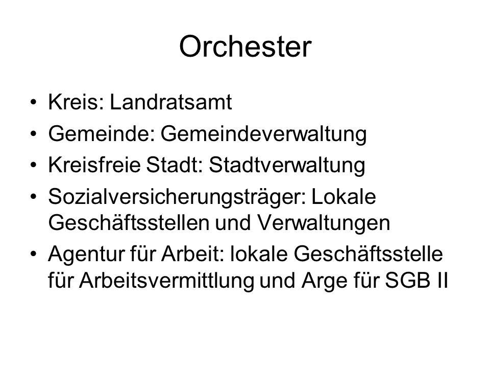 Orchester Kreis: Landratsamt Gemeinde: Gemeindeverwaltung
