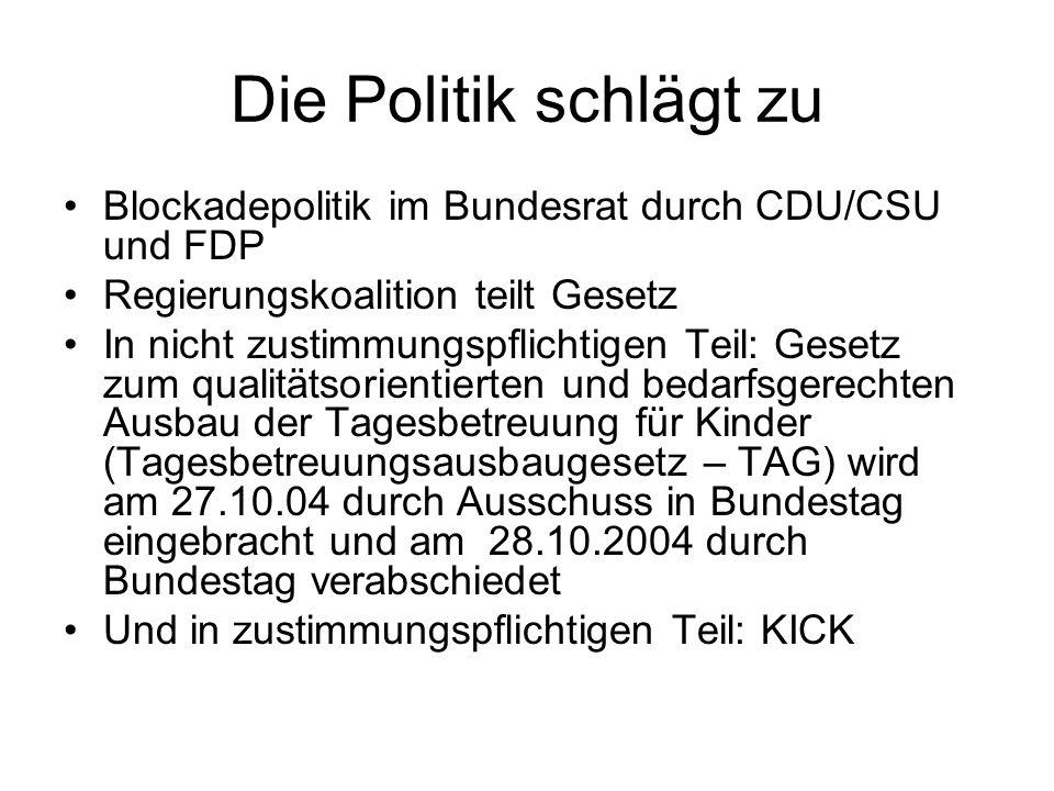 Die Politik schlägt zu Blockadepolitik im Bundesrat durch CDU/CSU und FDP. Regierungskoalition teilt Gesetz.