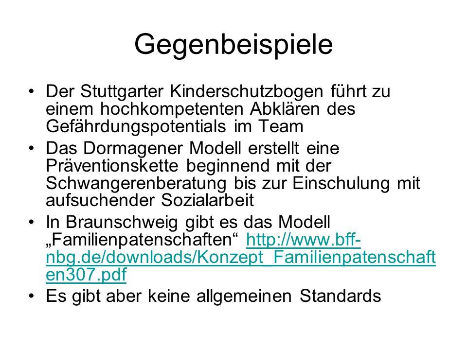 Gegenbeispiele Der Stuttgarter Kinderschutzbogen führt zu einem hochkompetenten Abklären des Gefährdungspotentials im Team.