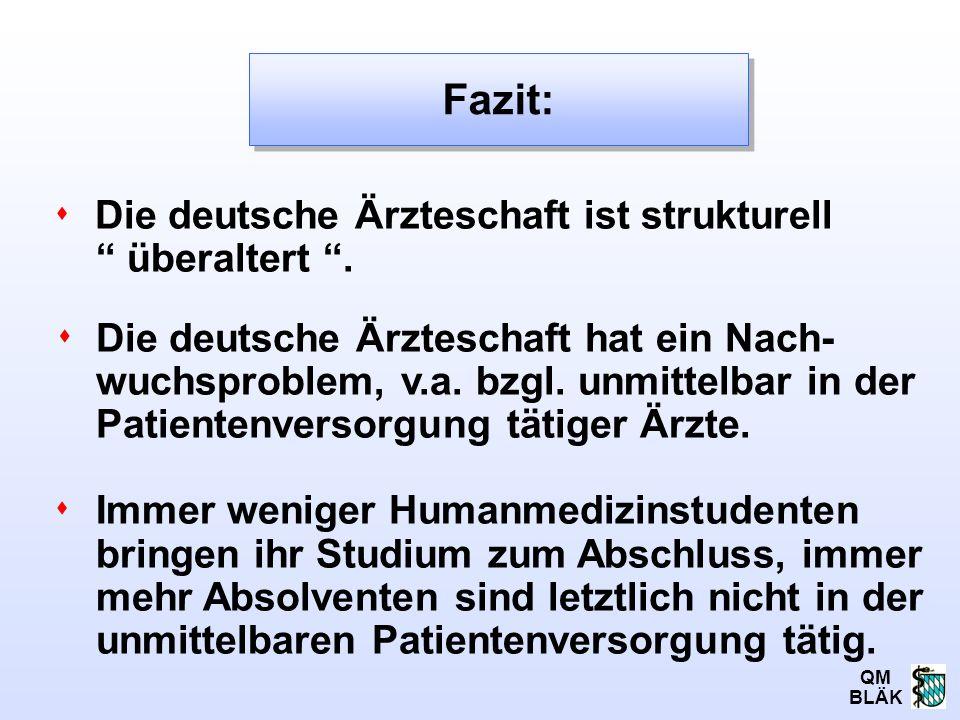 Fazit: Die deutsche Ärzteschaft ist strukturell überaltert .