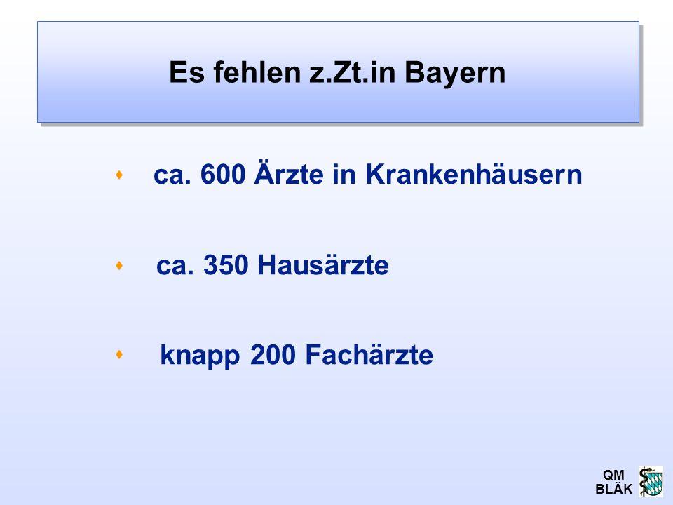 Es fehlen z.Zt.in Bayern ca. 600 Ärzte in Krankenhäusern