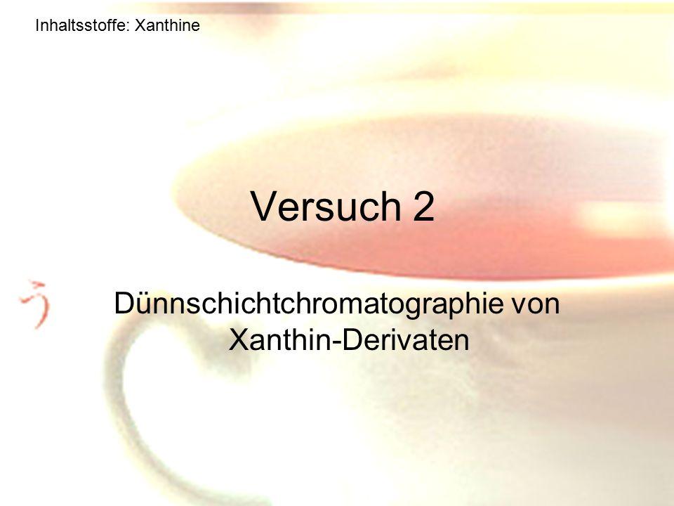 Dünnschichtchromatographie von Xanthin-Derivaten