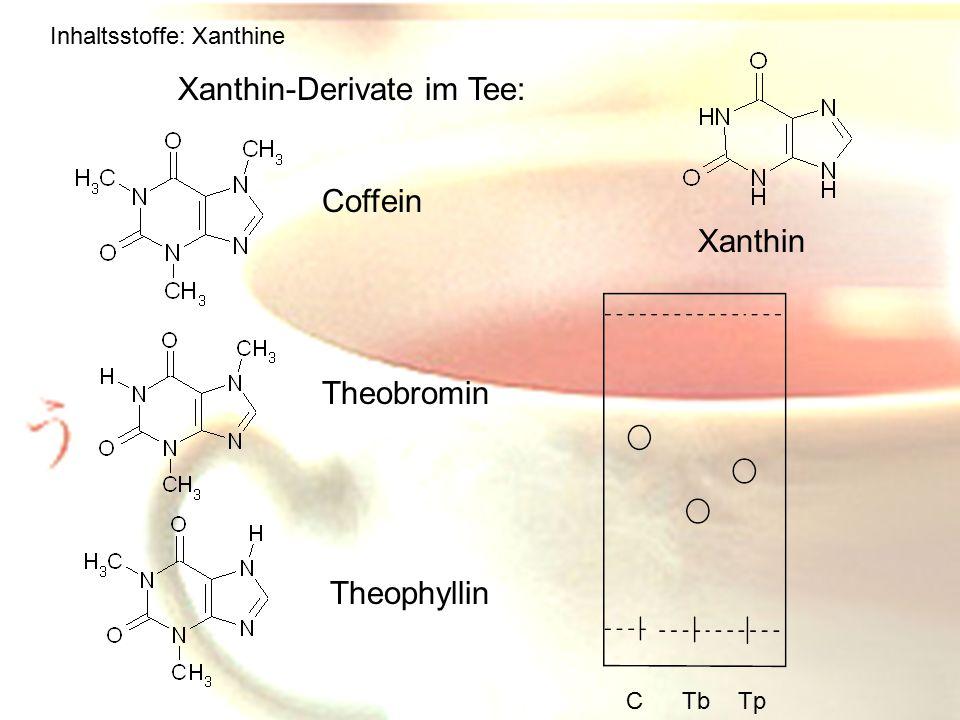 Xanthin-Derivate im Tee: