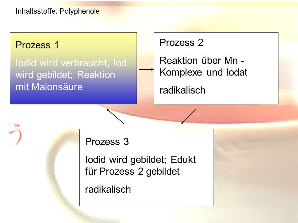 Reaktion über Mn - Komplexe und Iodat