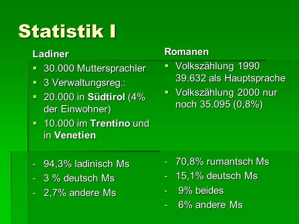 Statistik I Romanen Ladiner Volkszählung 1990 39.632 als Hauptsprache