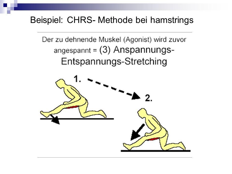 Beispiel: CHRS- Methode bei hamstrings