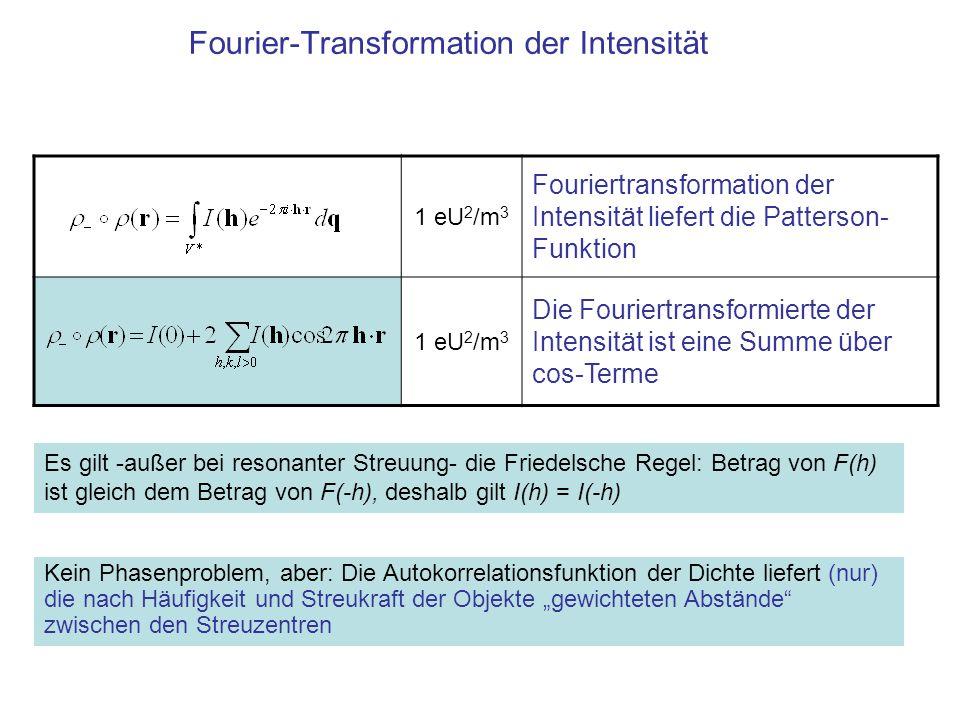 Fourier-Transformation der Intensität