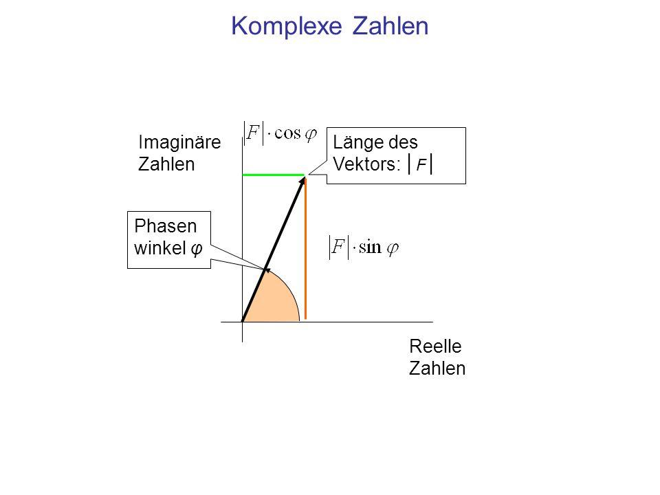 Komplexe Zahlen Imaginäre Zahlen Länge des Vektors: │F│ Phasenwinkel φ