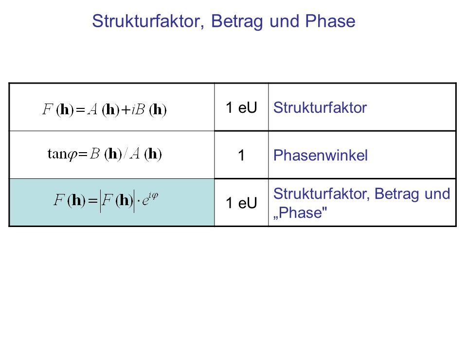 Strukturfaktor, Betrag und Phase