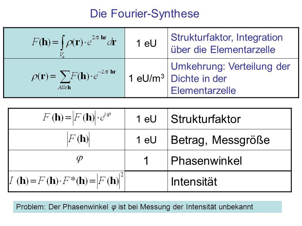 Die Fourier-Synthese Strukturfaktor Betrag, Messgröße 1 Phasenwinkel