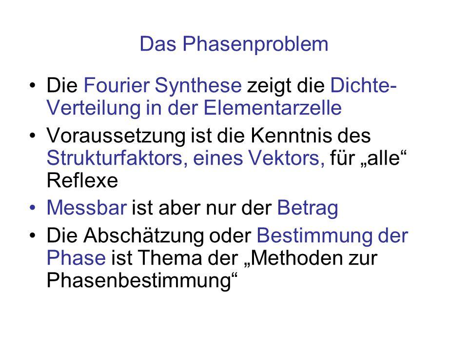 Das Phasenproblem Die Fourier Synthese zeigt die Dichte-Verteilung in der Elementarzelle.