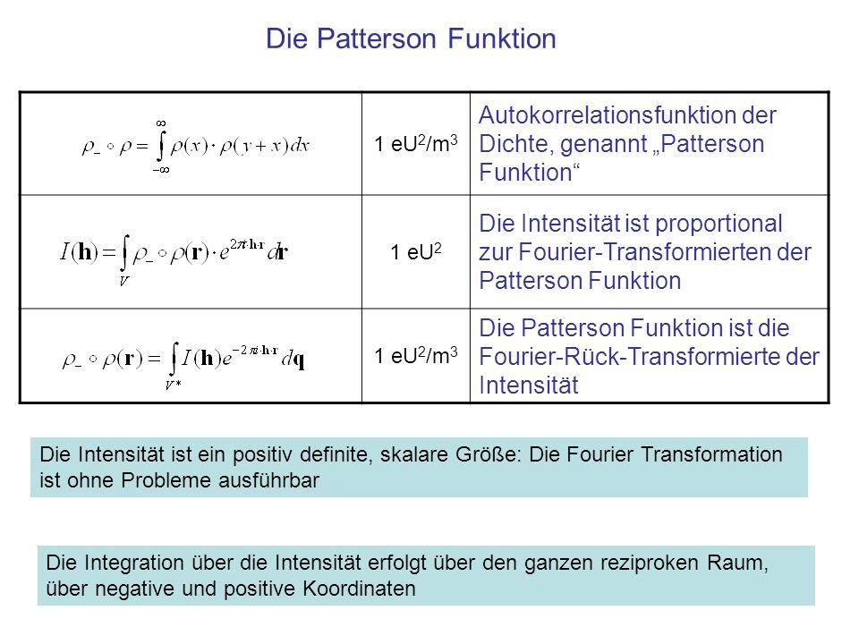 Die Patterson Funktion