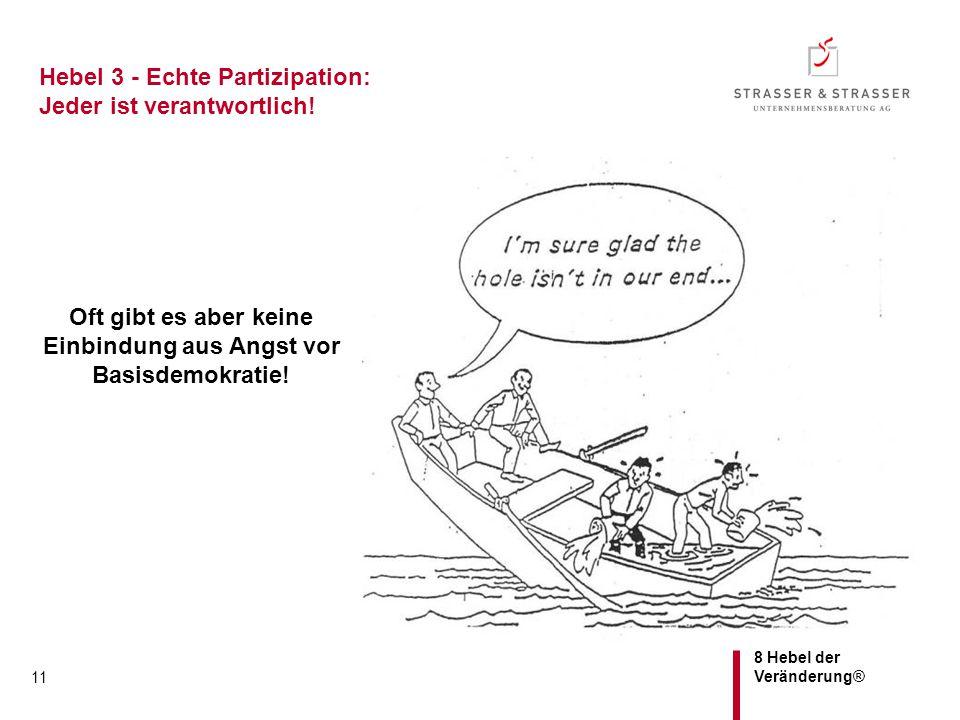 Hebel 3 - Echte Partizipation: Jeder ist verantwortlich!