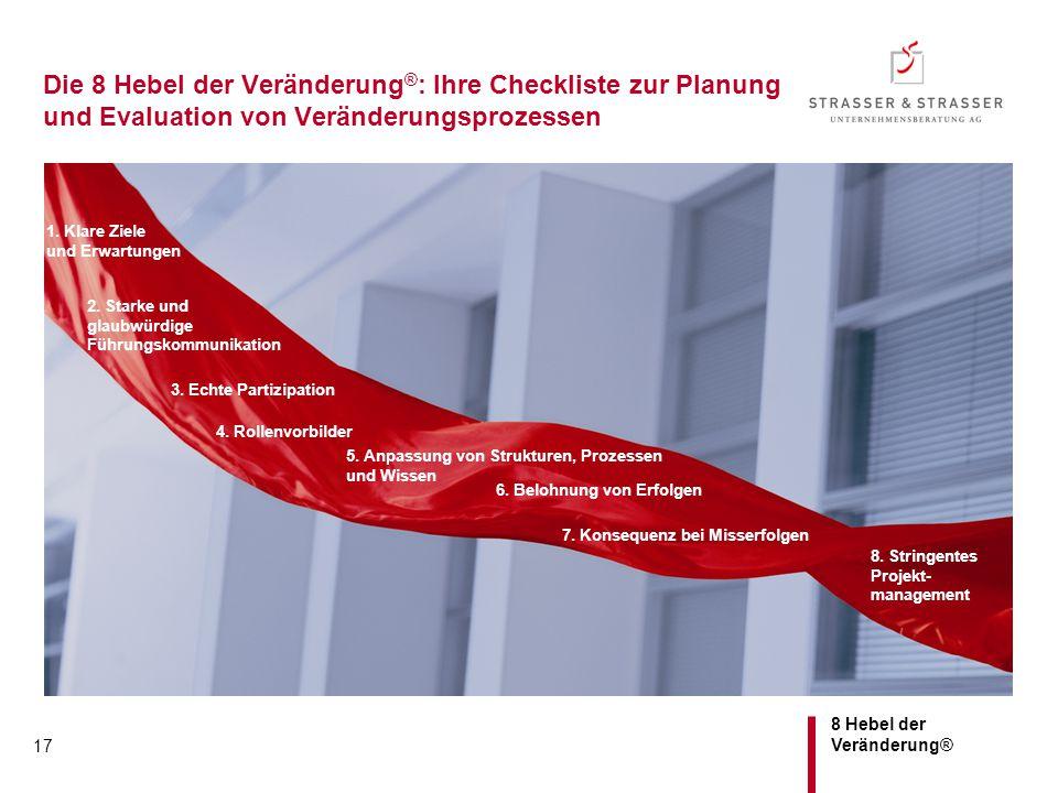 Die 8 Hebel der Veränderung®: Ihre Checkliste zur Planung und Evaluation von Veränderungsprozessen