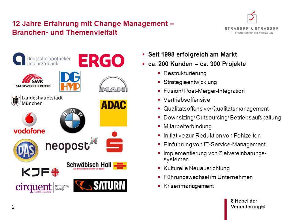 12 Jahre Erfahrung mit Change Management – Branchen- und Themenvielfalt
