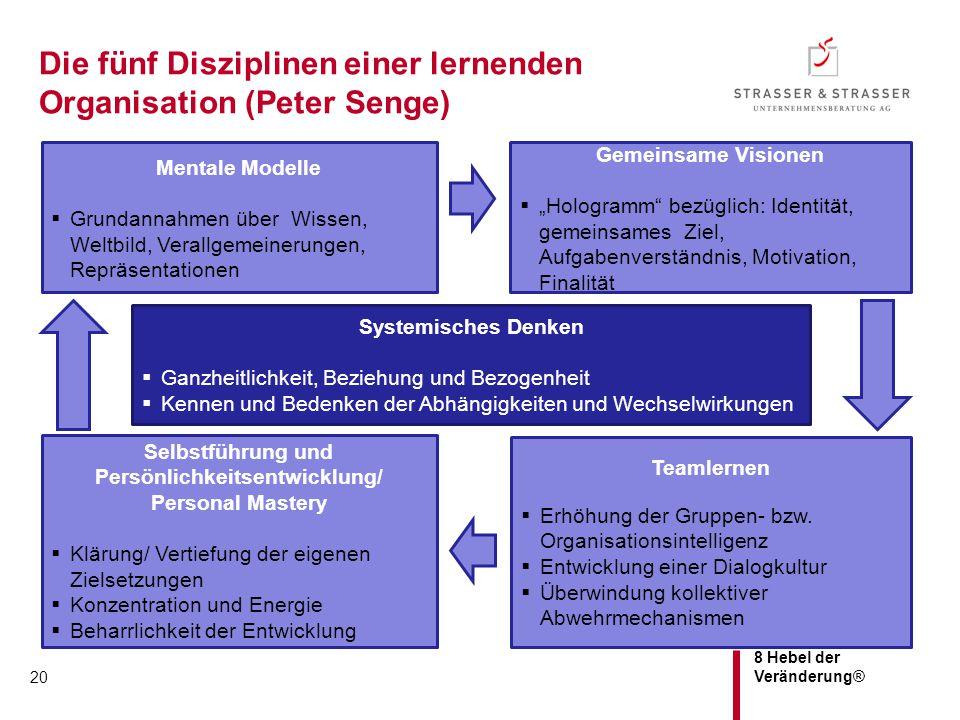 Die fünf Disziplinen einer lernenden Organisation (Peter Senge)
