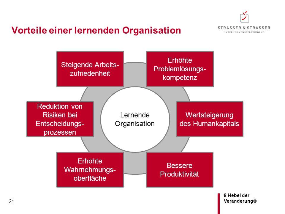 Vorteile einer lernenden Organisation