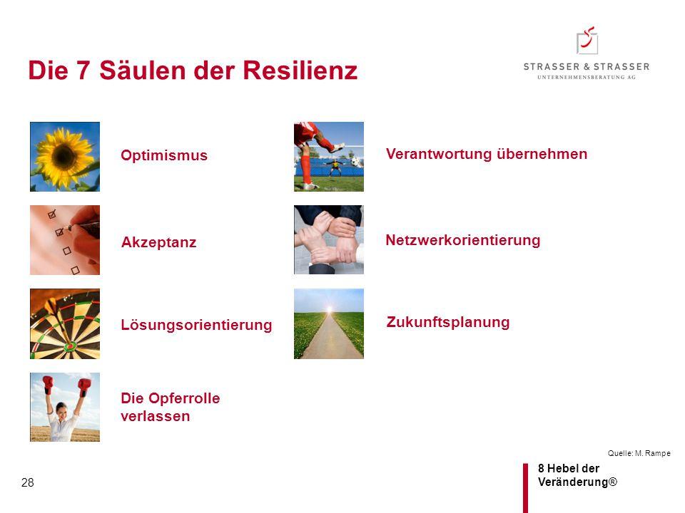 Die 7 Säulen der Resilienz