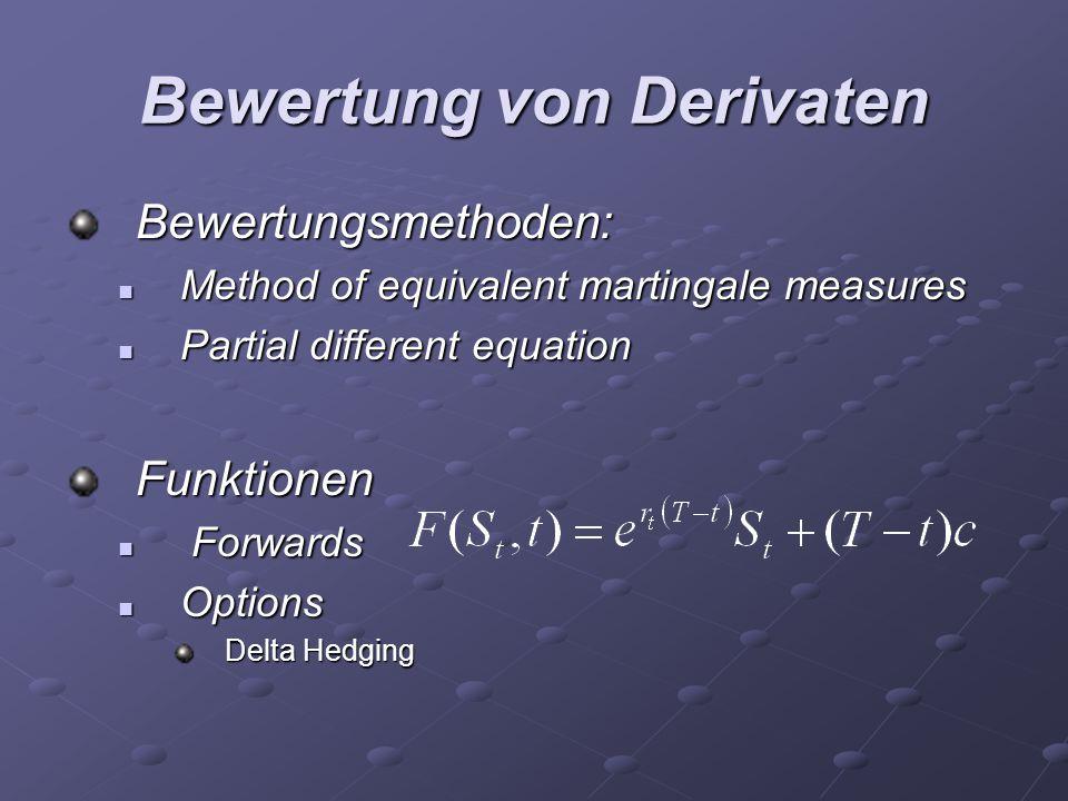 Bewertung von Derivaten