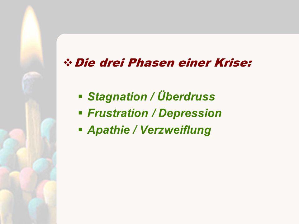 Die drei Phasen einer Krise: