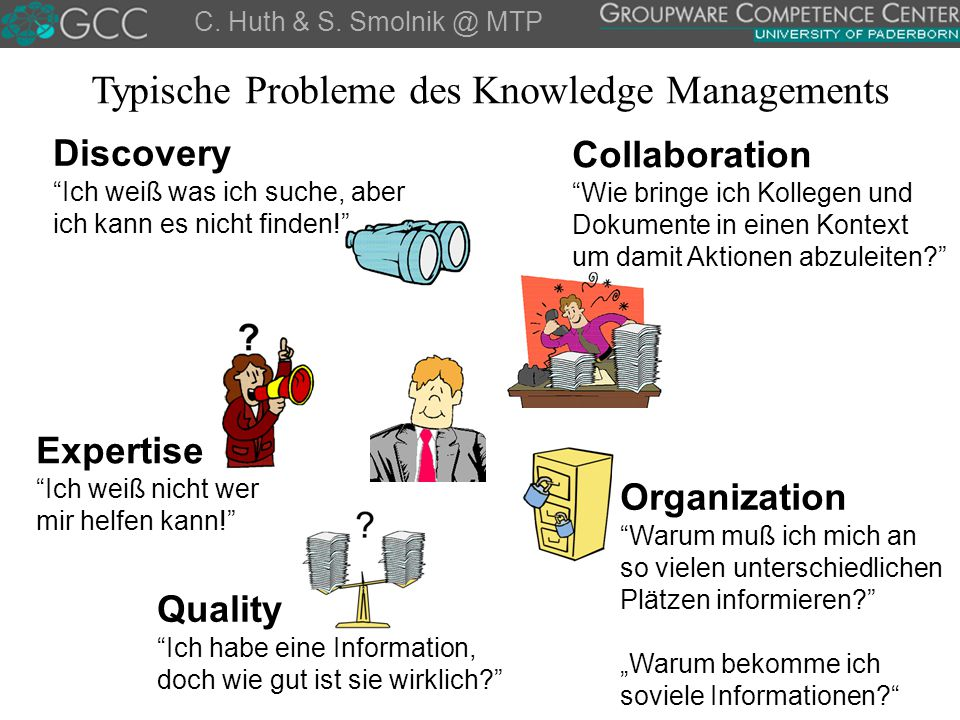Typische Probleme des Knowledge Managements