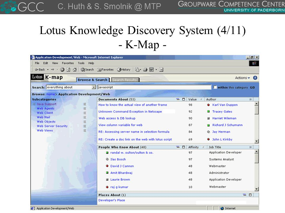 Lotus Knowledge Discovery System (4/11) - K-Map -