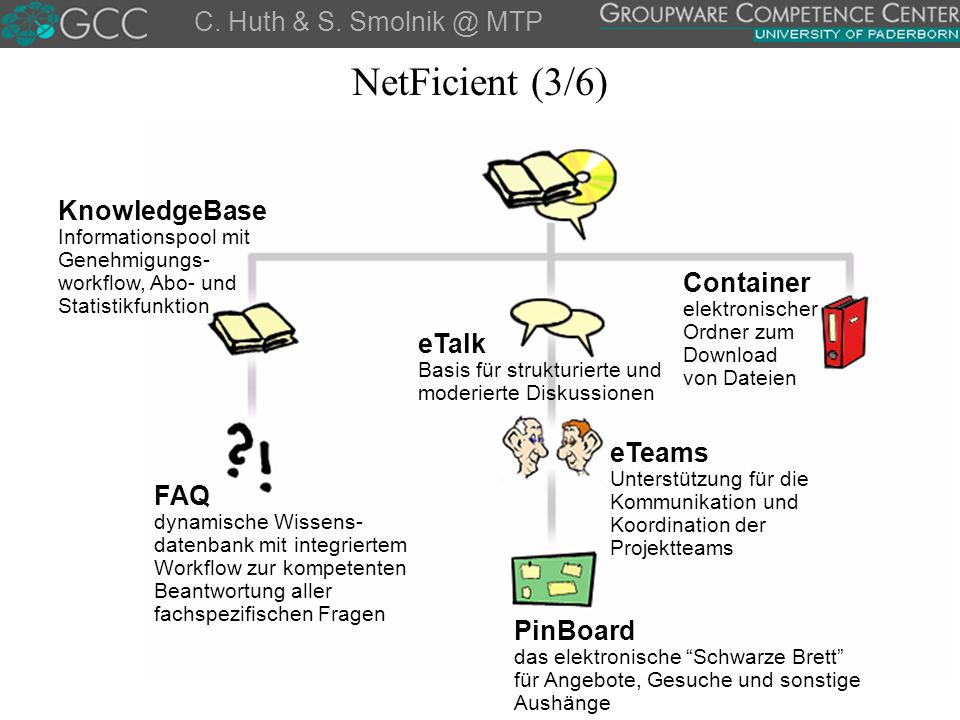 NetFicient (3/6) C. Huth & S. Smolnik @ MTP KnowledgeBase Container