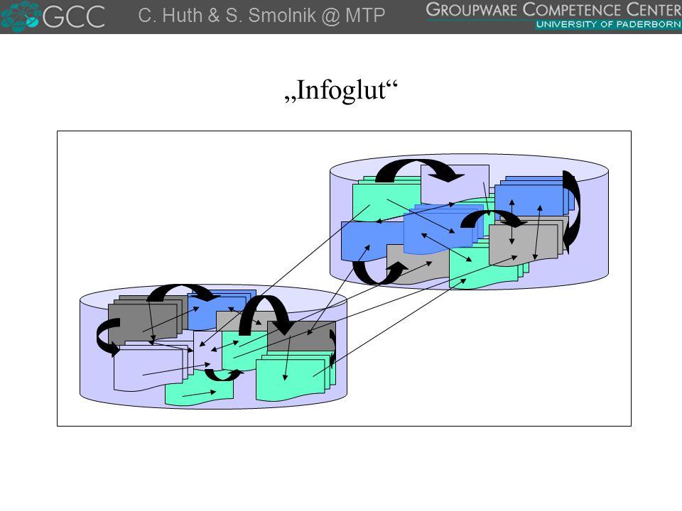 """""""Infoglut C. Huth & S. Smolnik @ MTP Beispiel GCC"""