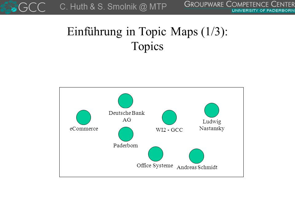 Einführung in Topic Maps (1/3): Topics