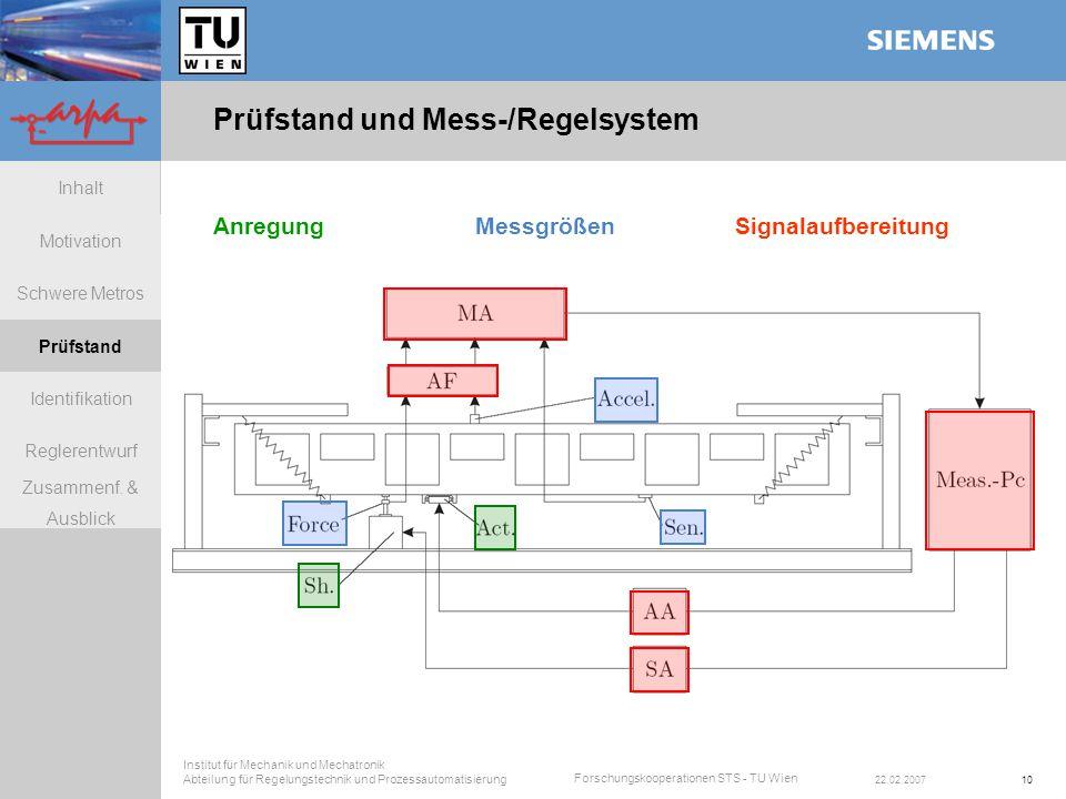 Prüfstand und Mess-/Regelsystem