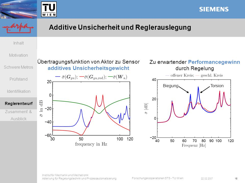 Additive Unsicherheit und Reglerauslegung