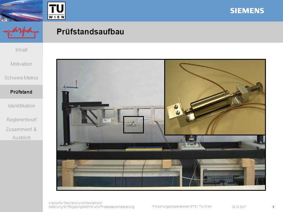 Forschungskooperationen STS - TU Wien