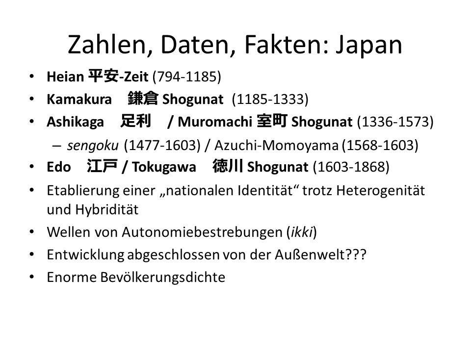 Zahlen, Daten, Fakten: Japan