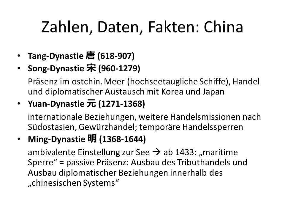 Zahlen, Daten, Fakten: China