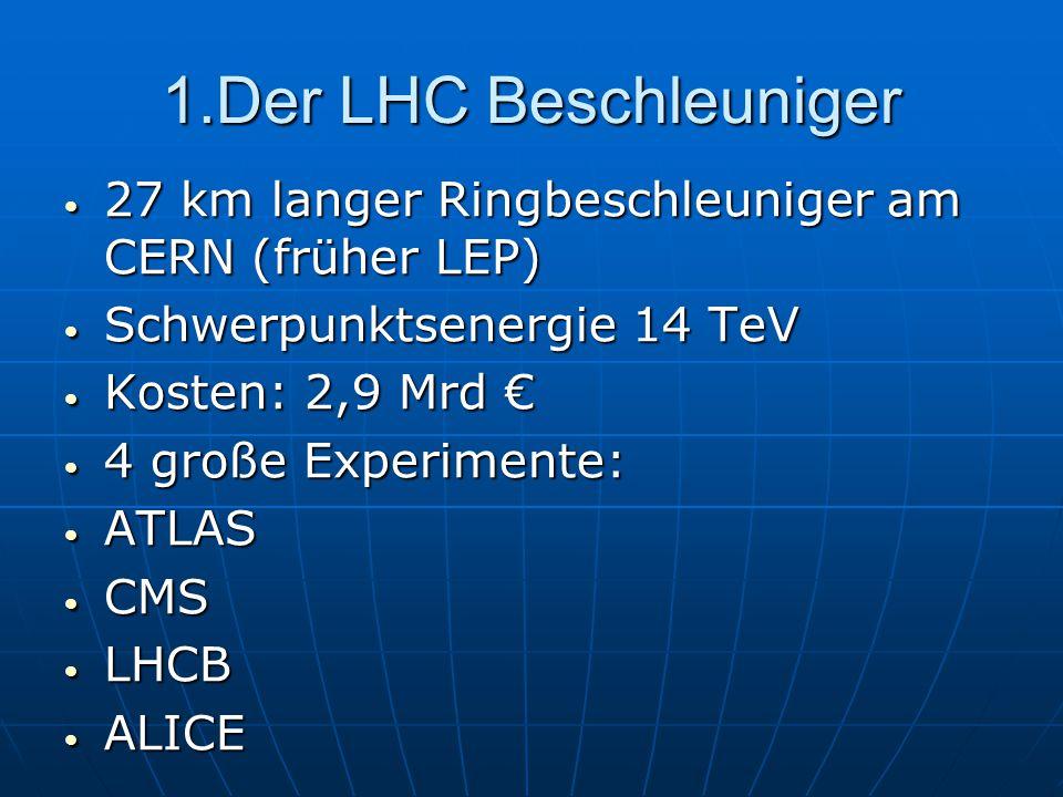 1.Der LHC Beschleuniger 27 km langer Ringbeschleuniger am CERN (früher LEP) Schwerpunktsenergie 14 TeV.