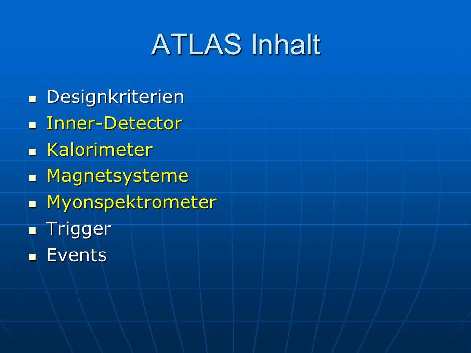 ATLAS Inhalt Designkriterien Inner-Detector Kalorimeter Magnetsysteme